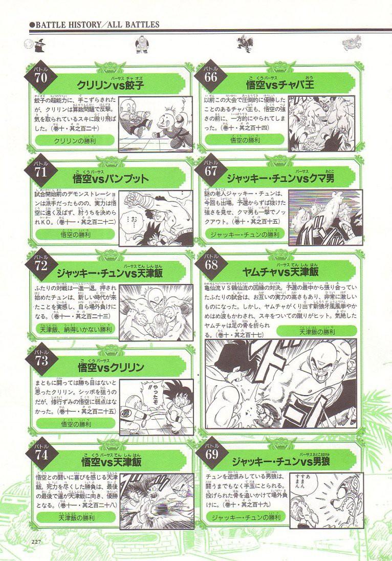 daizenshuu_02_page227_5063343641_o.jpg